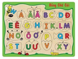 Bảng chữ cái tiếng Việt – Winwintoys