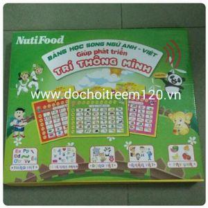 Bảng học song ngữ Anh-Việt Nuti